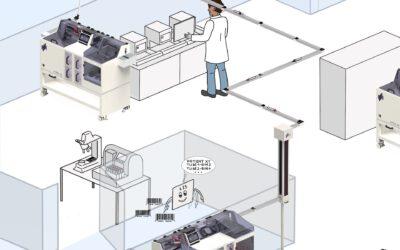 Treten Sie ein in unser virtuelles Labor und erkunden Sie das intelligente Transportband InTrac und den Probensorter ATRAS